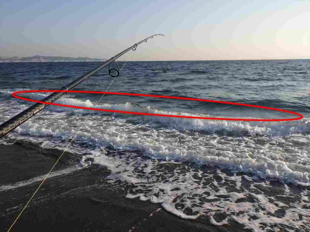 サーフヒラメの釣り方